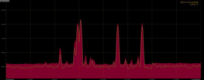316 kHz RBW