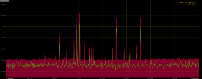 9.9 kHz RBW