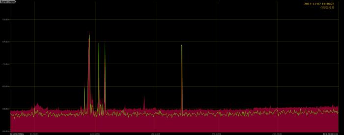 157 kHz RBW
