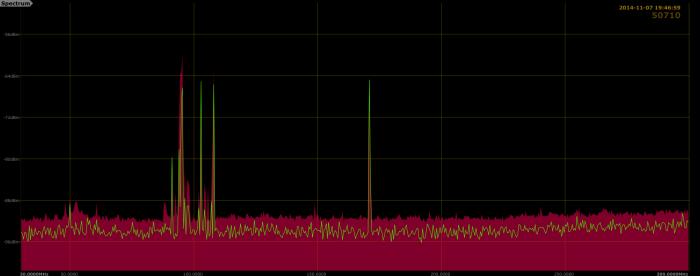 40 kHz RBW