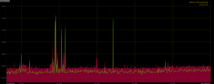 4.9 kHz RBW