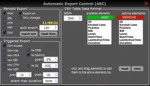 Kestrel TSCM Automatic Export Control (AEC)